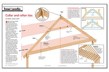 How It Works Collar And Rafter Ties Rafter Building A House Gazebo Roof