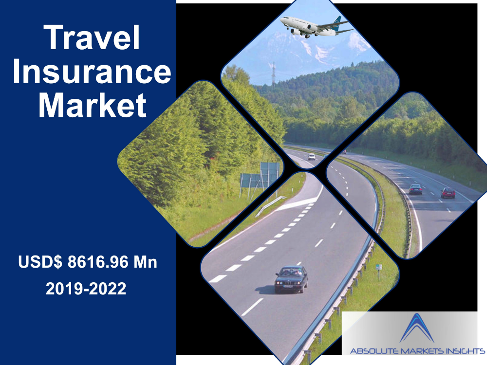 Travel insurance Market Growth with top key vendors like