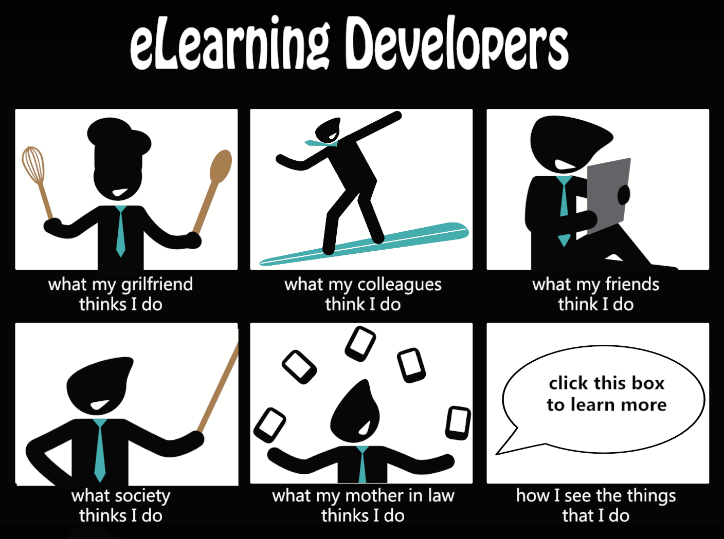 1242e3bd2f3f9faa41a711df91c6c5e9 Jpg 1408 1049 Elearning Challenges Learning