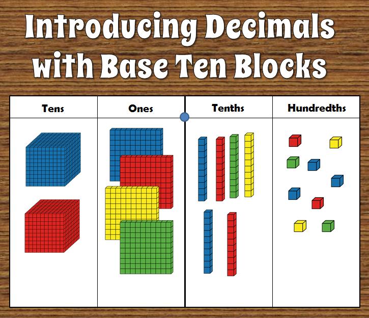 Introduction to decimals using base ten blocks. Freebie | Math ...