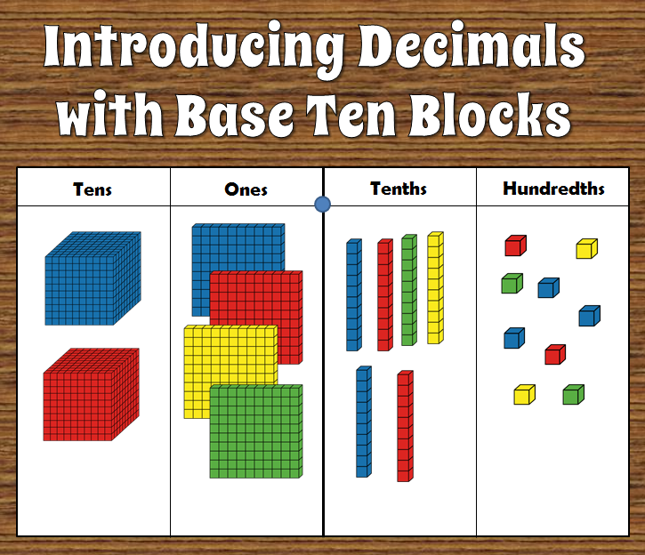 how to introduce decimals with base ten blocks elementary education math classroom teaching. Black Bedroom Furniture Sets. Home Design Ideas