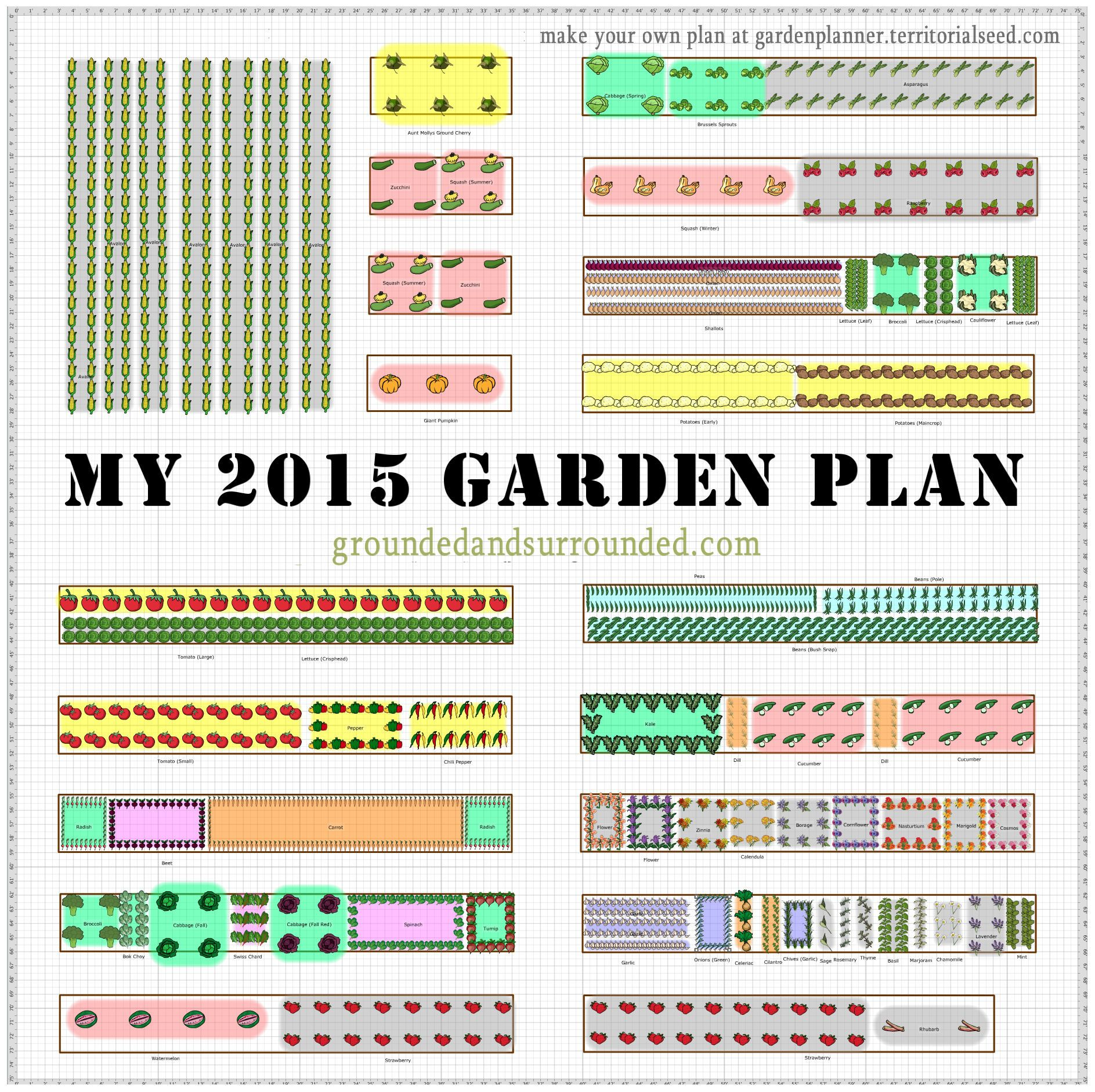 Superieur I Have Often Wished That More Gardeners Shared Their Large Vegetable Garden  Plans Online. This