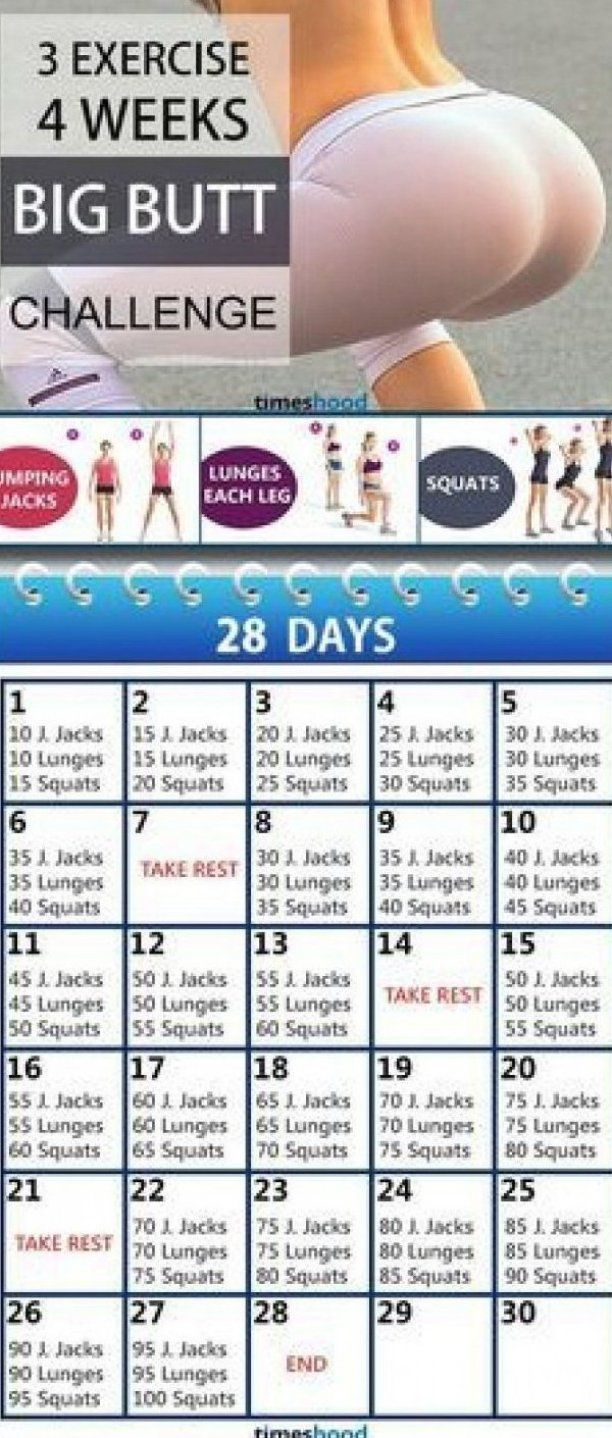 3 Exercise and 4 Weeks Butt workout plan for fast results Butt workout for begi…