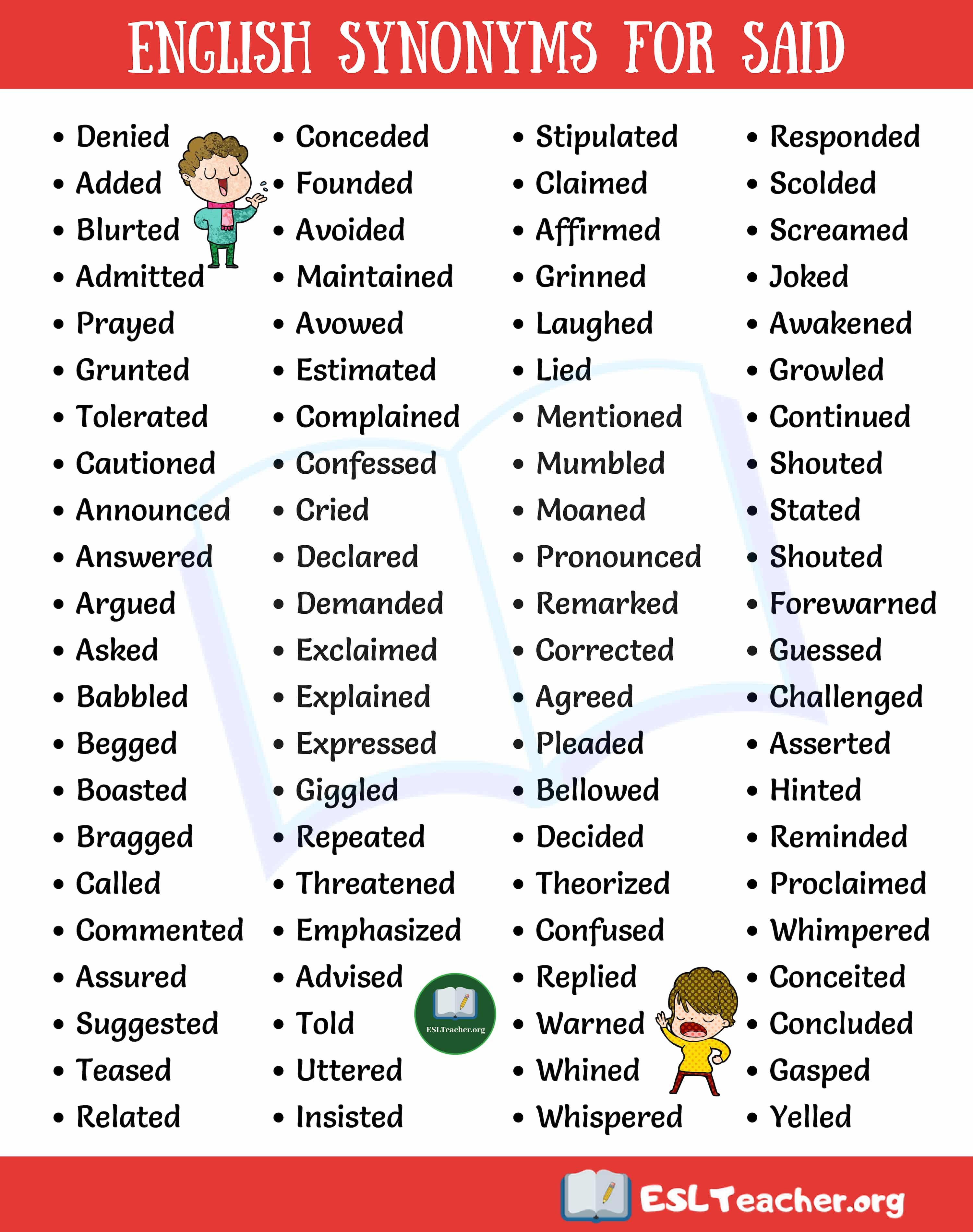 Said Synonyms: 80+ Useful Synonyms for Said to Improve Your