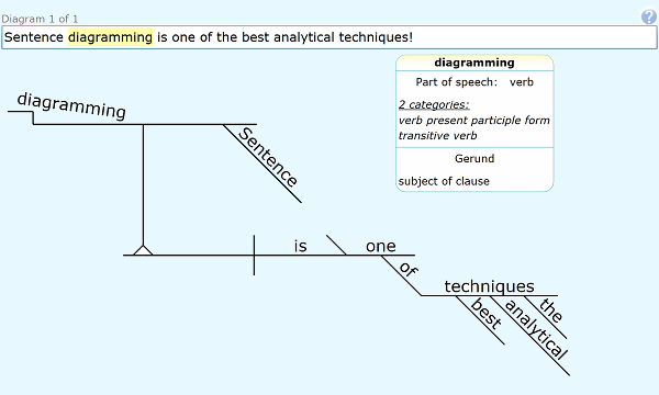 Online sentence diagramming i really disliked making the diagrams online sentence diagramming i really disliked making the diagrams nice that it ccuart Images