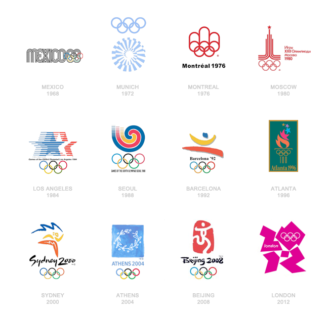 Identities of the last 12 Summer Olympic Games Olympic