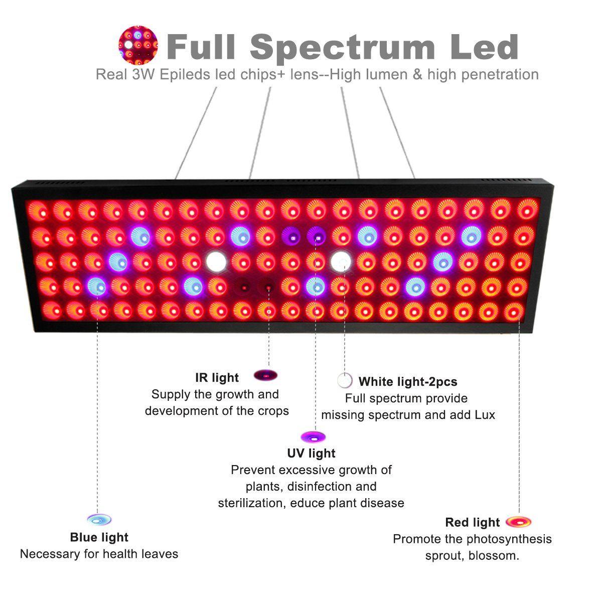 Exmate 300w Led Grow Light Full Spectrum Plant Light For Indoor Plants Growing Lamp Bulbs With Uv And Ir Growing Plants Indoors Led Grow Lights Plant Lighting
