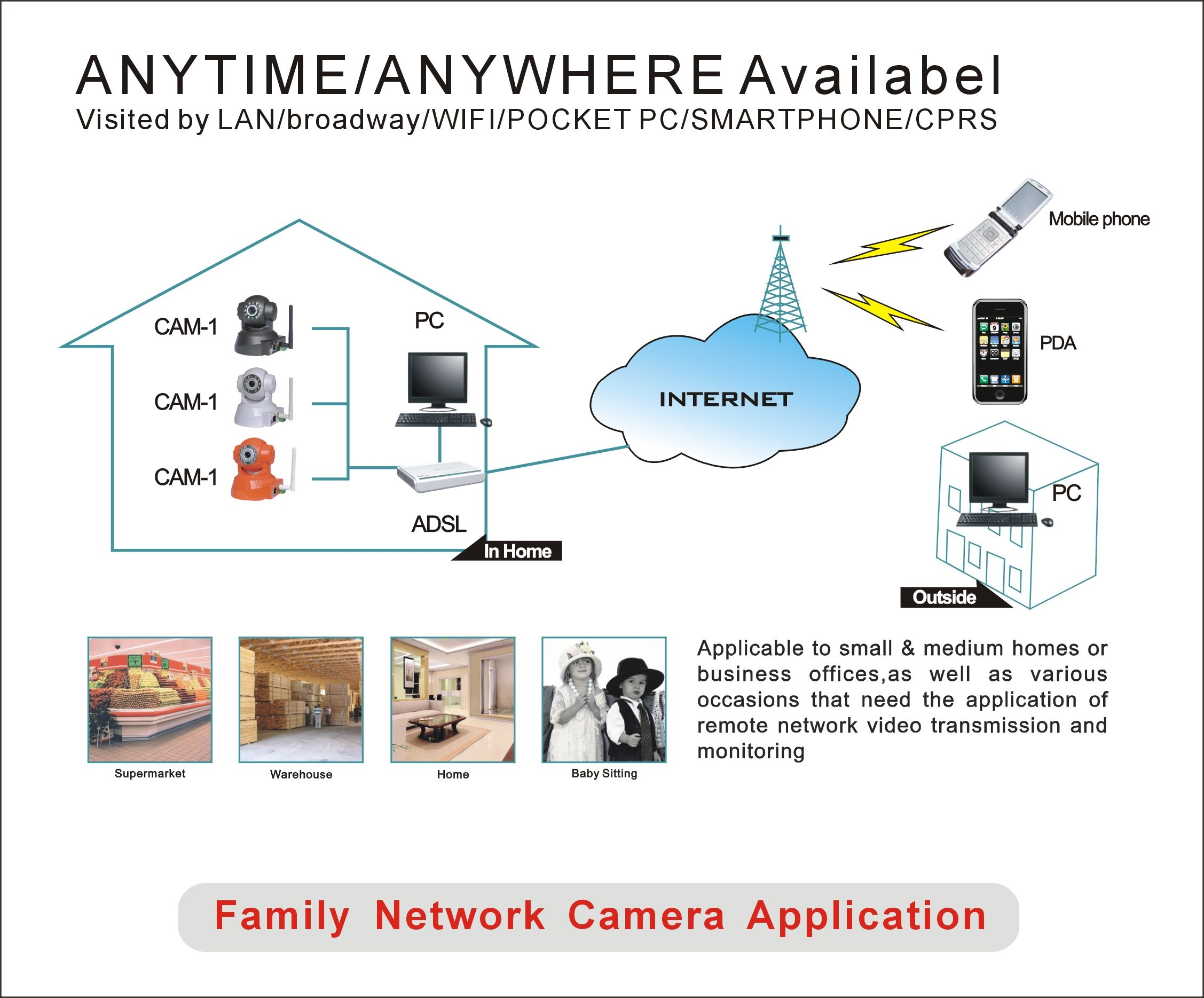 Home Ip Security Camera System Protect Your Family Friends And Business See The Newest