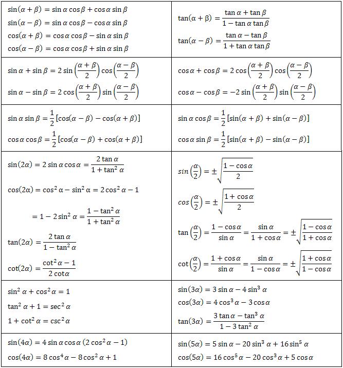 Trigonometric Equation Studying Math Math Formulas Trigonometry