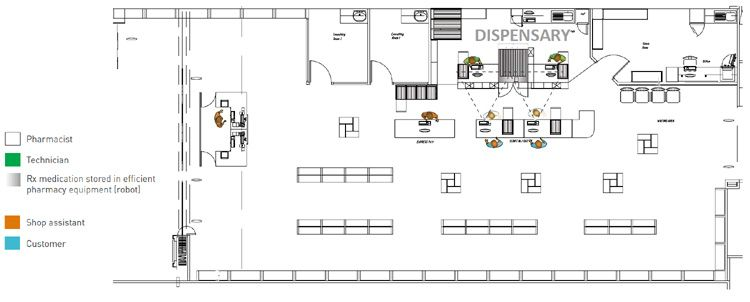 Superpharm store floor plan szukaj w google point of for Pharmacy design floor plans