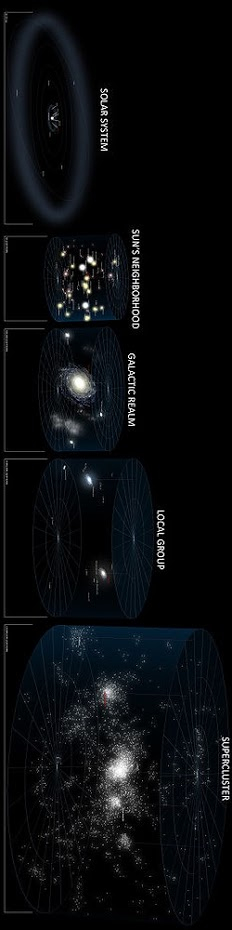 Hubble Space Telescope -  #Universe , #reference ,  #Map  , #Location