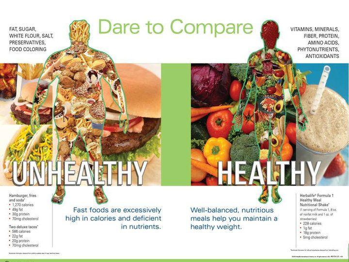 essays on healthy food vs junk food