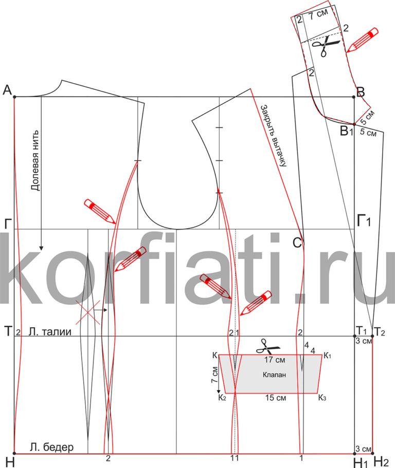 b7674fb04c8baf8 Выкройка жакета с вертикальными рельефами - моделирование спинки и полочки