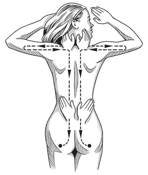 How to give a sexy back massage