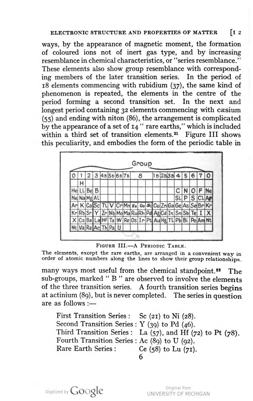 Image Of Page 6 A Comprehensive Treatise On Atomic And Molecular Structure By C H Cecil Henry Douglas Molecular Structure Molecular Properties Of Matter