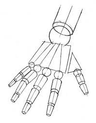 Image result for drawing hand perspective