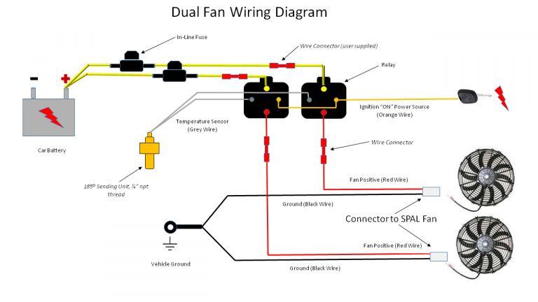 Wiring Harness For Radiator Fan