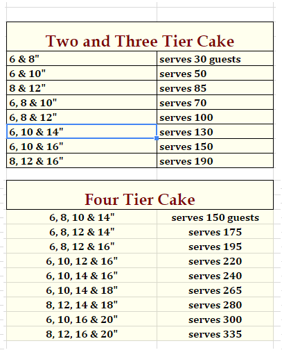Three Tier Cake For 160 People Tiered Cakes Tiered Wedding Cake Purple Wedding Cakes
