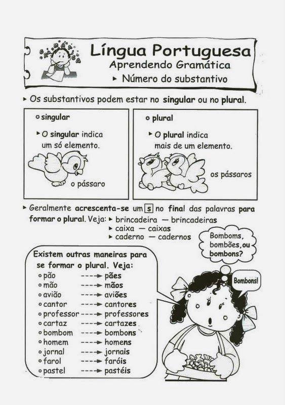 Pin De Luciane Ferreira Em Portugues Soletrar Palavras