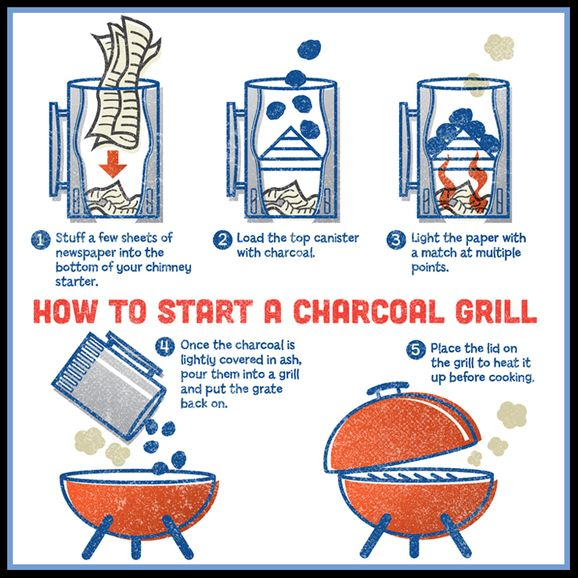 How To Start A Charcoal Grill Myhttender