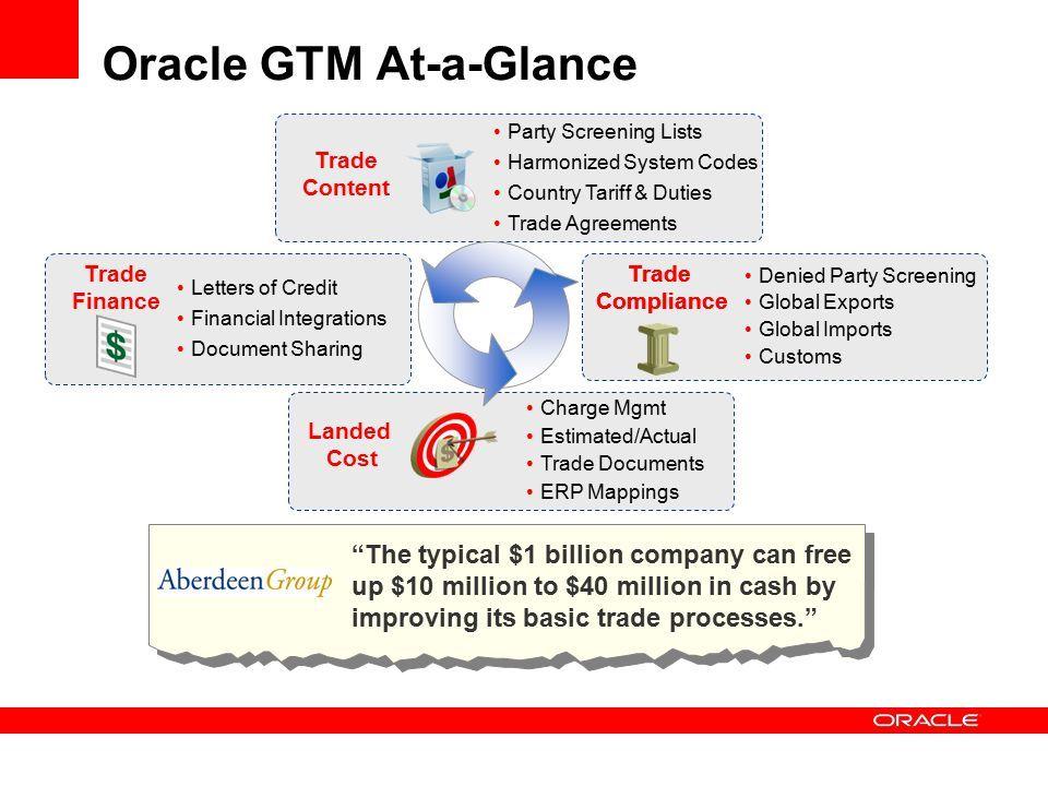 Image result for trade compliance risk management export