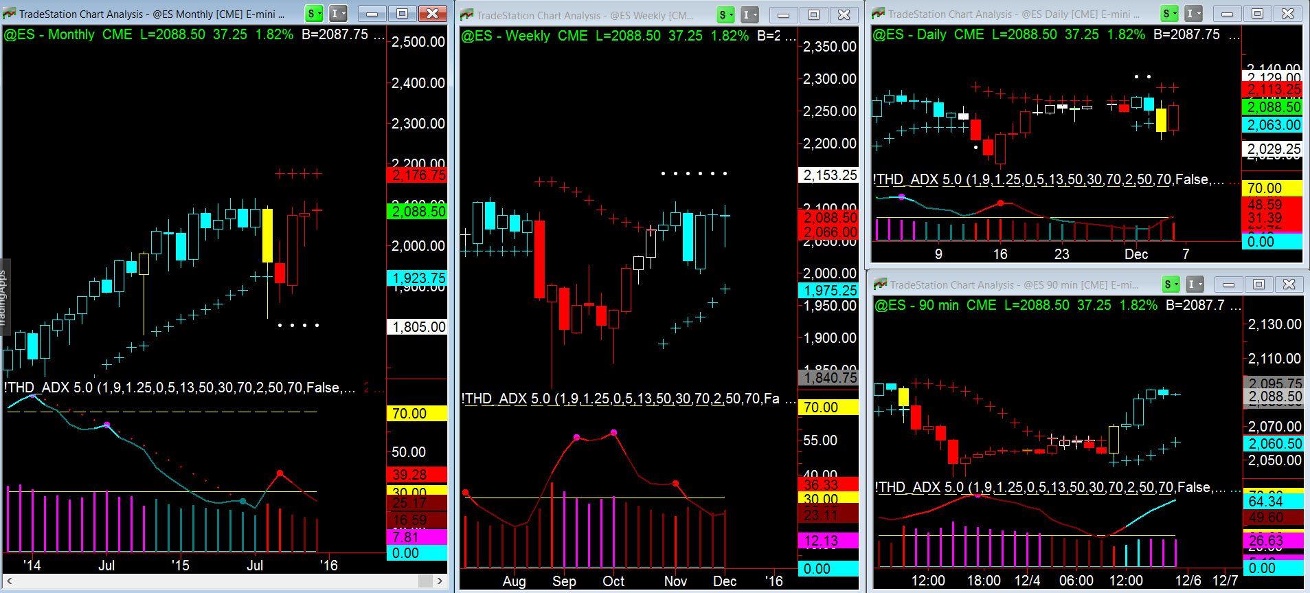 Trade binary options ukiah sports and poker betting