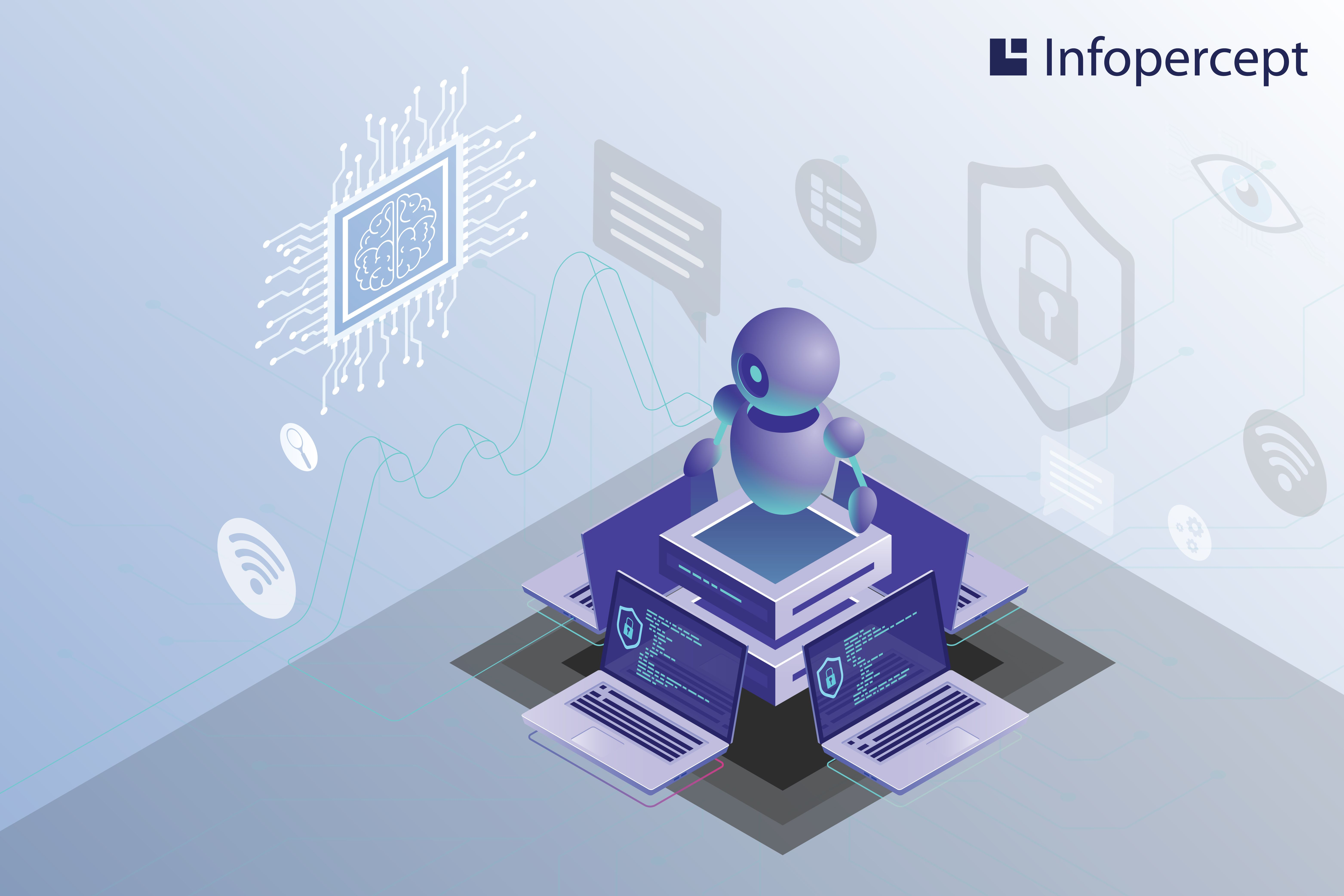 Security Automation Infopercept In 2020 Cyber Security Cyber Security Awareness Automation