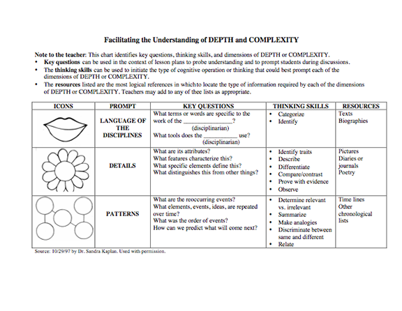 compare and contrast cultures essay topics