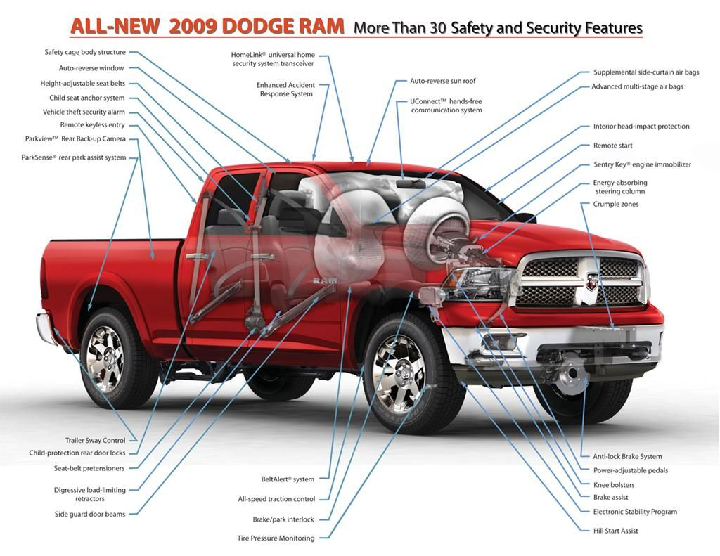 Dodge Ram Lifted Trucks Dodge Trucks Ram Dodge Ram Dodge