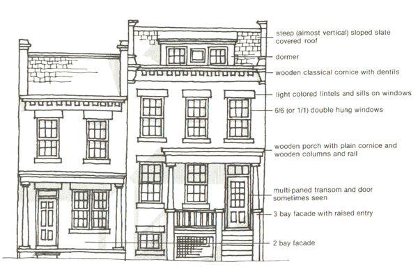 Architectural Styles Represented In Ledroit Park Georgian Revival Dc Architecture Fashion Architecture English Architecture