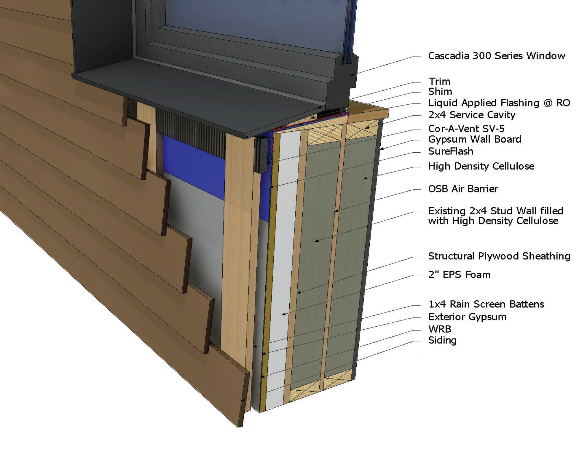 Glasswood Passive House Wall Assembly Isolation