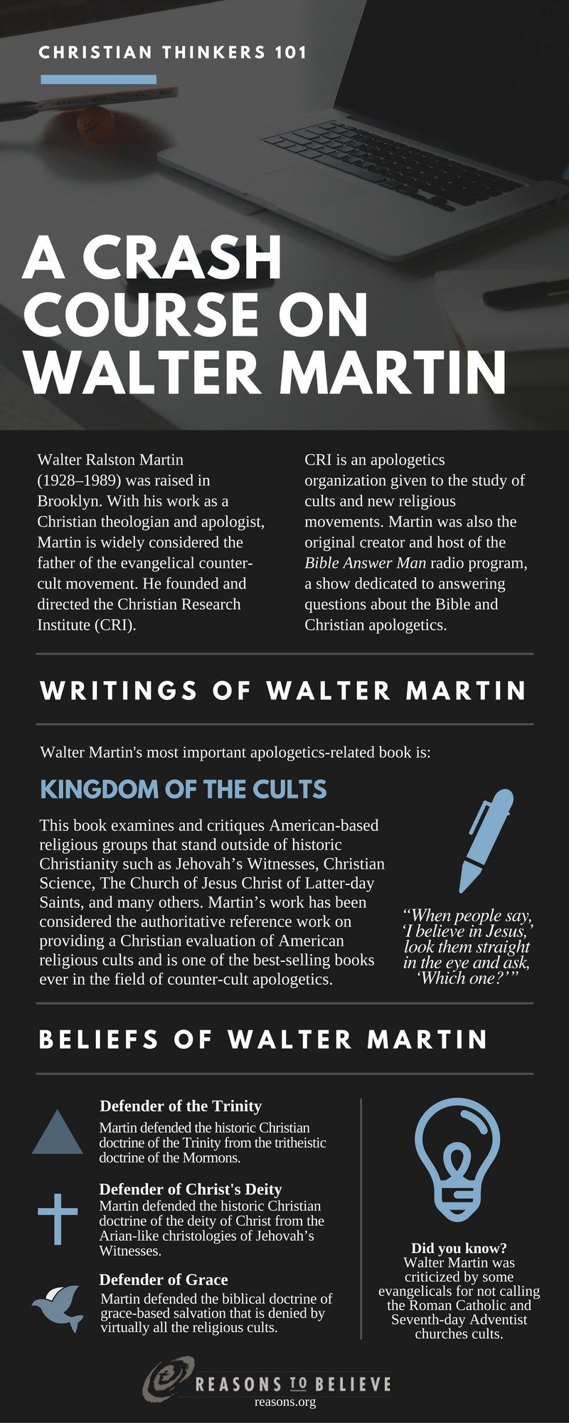 Christian Thinkers 101: A Crash Course on Walter Martin