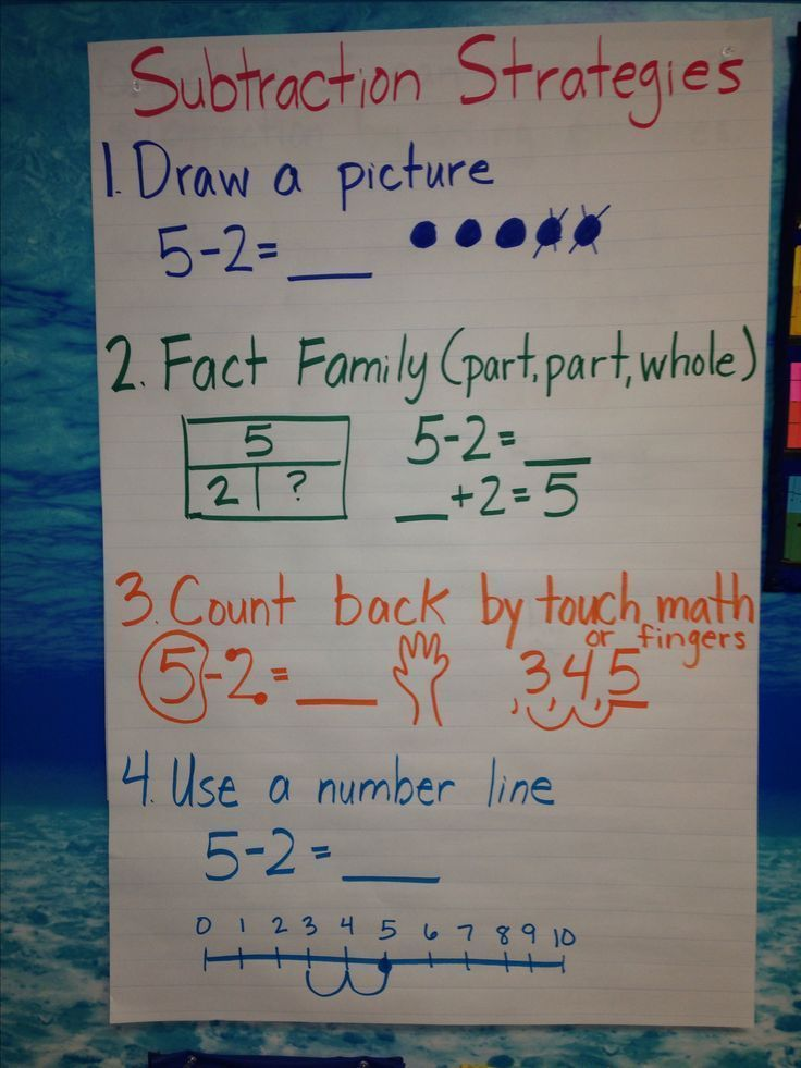 first grade subtraction strategies addition subtraction pinterest jeux maths primaire. Black Bedroom Furniture Sets. Home Design Ideas
