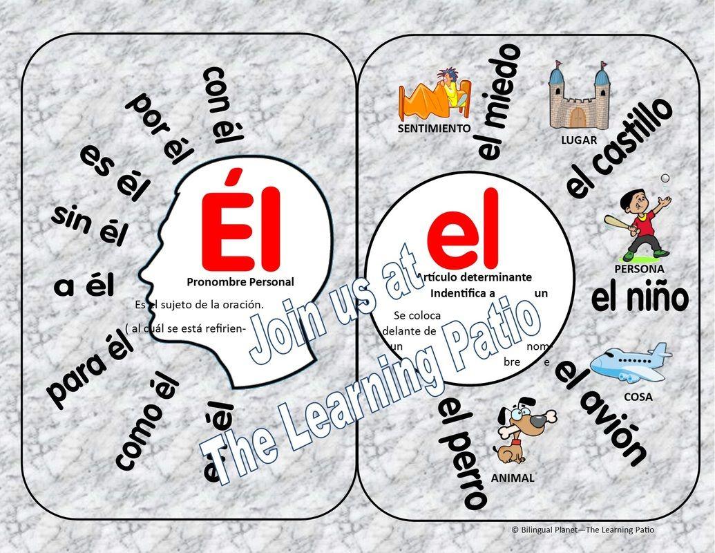 Tilde Diacritica En Monosilabos Los Miembros Tienen Acceso