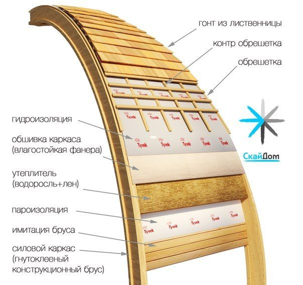 Wood Geodesic Dome Plans: Фотографии Скайдом.рф