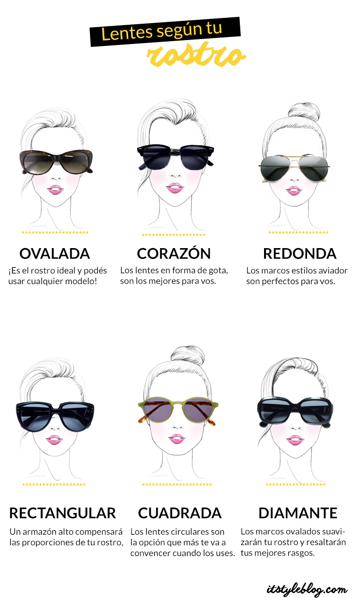 4a1995af71 ¿Cuáles son las gafas más adecuadas según tu rostro? #complementos #gafas # rostro