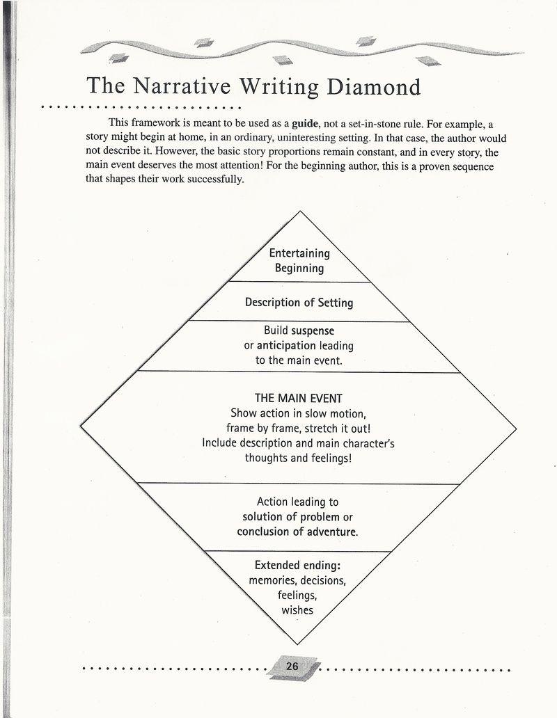 narrative writing diamond | wild about writing! | pinterest