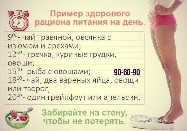 Диета Правильное Питание Рецепты Диет. Питание для похудения — меню на неделю
