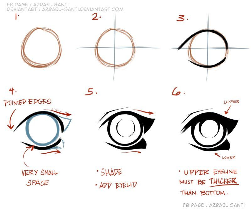 How To Draw Anime Eyes Tutorial By Azrael Santi Deviantart Com On