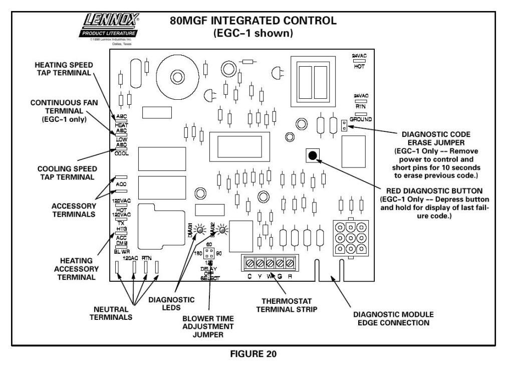 50 Furnace Control Board Wiring Diagram Ae8p Hvac Troubleshooting Lennox Heating Furnace