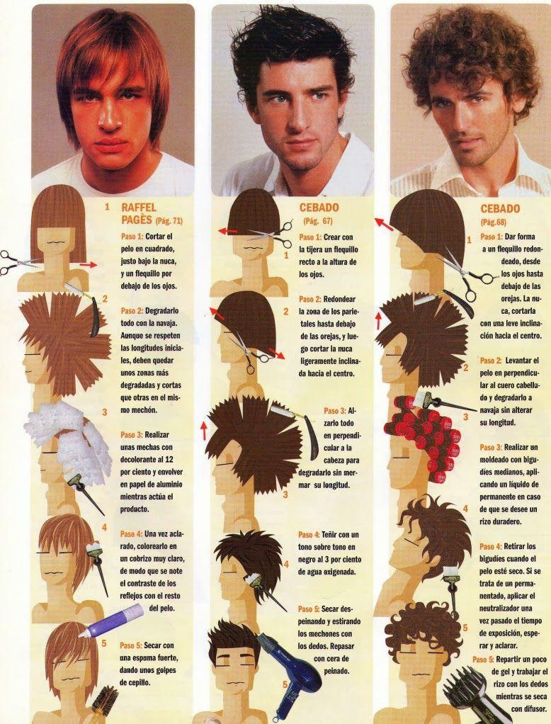 Peinados para hombre paso por paso
