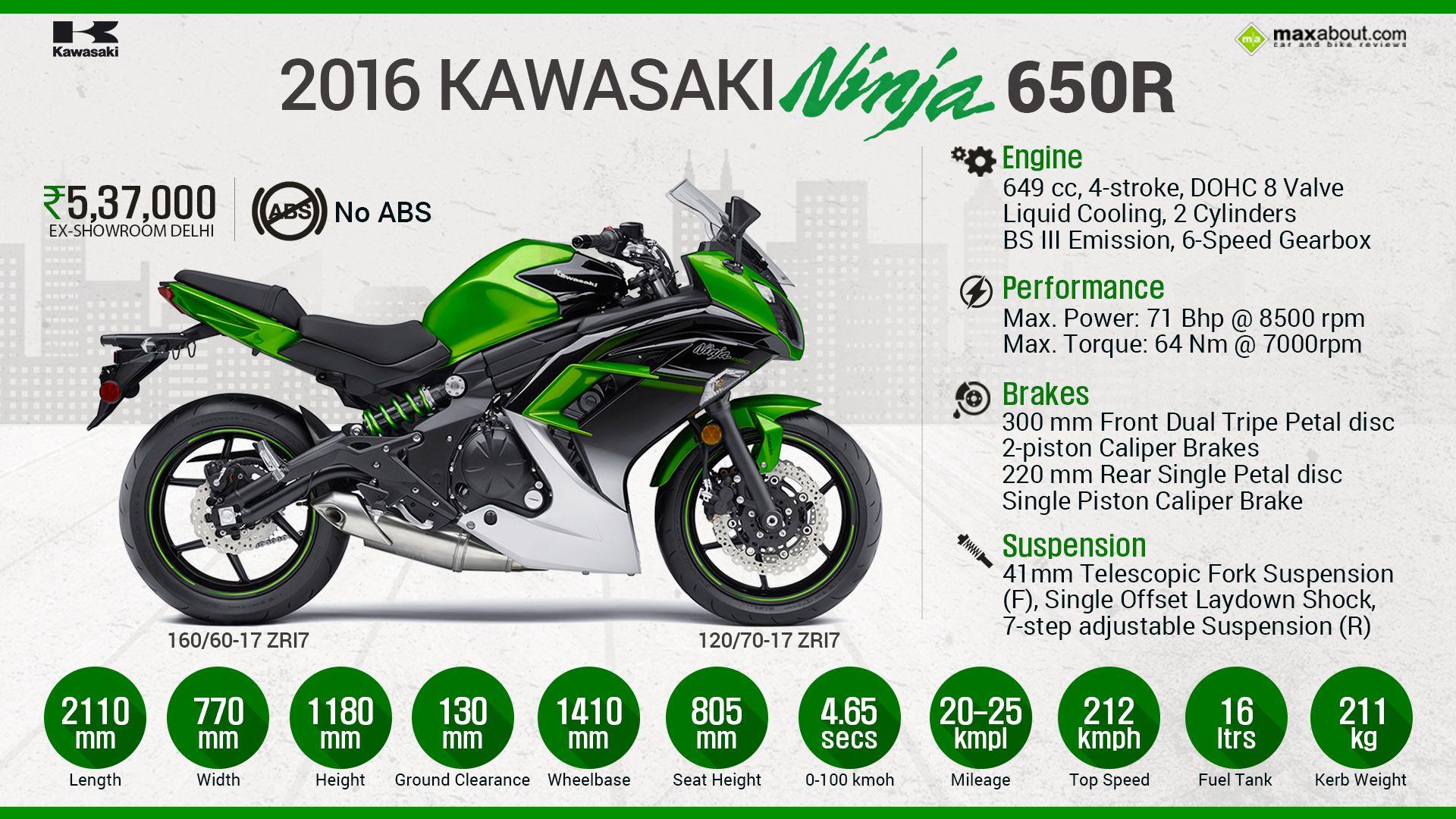 Kawasaki Ninja 650R - Fun. Aggessive. Easy. | Vrrooom | Pinterest ...