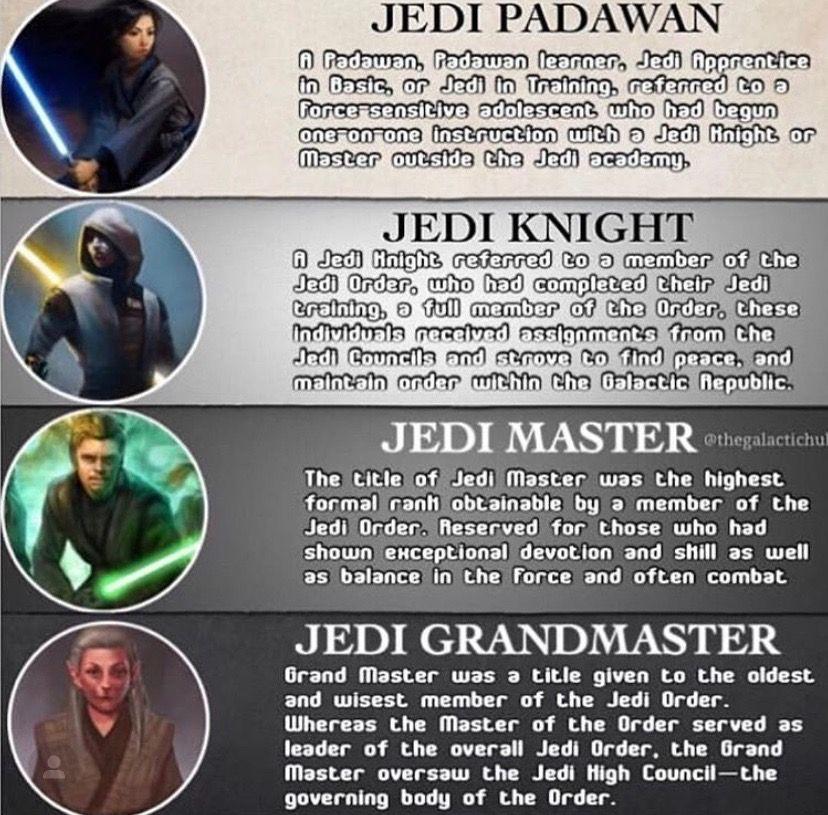 Jedi Ranking System Star Wars Universe Star Wars Jedi Jedi