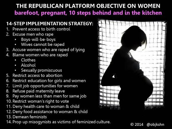 The Republican Platform Objective on Women