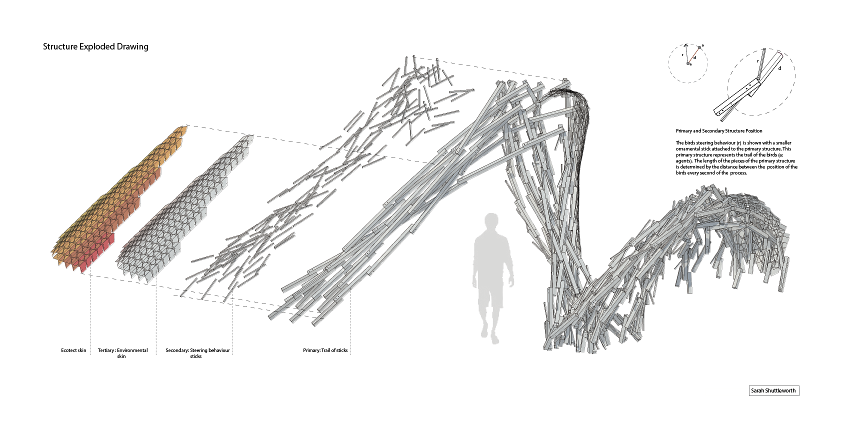 Sarah Shuttleworth S Suncatcher Design And Fabrication Fabrication Diagram