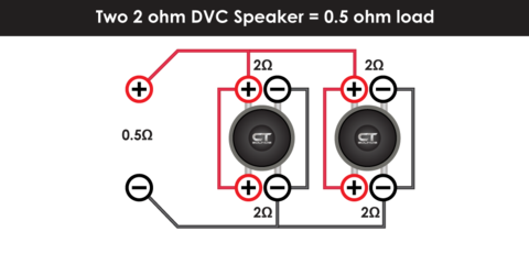 CT Sounds Subwoofer Wiring Diagrams and Sub Wire