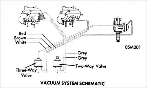 295413 Speaker Wiring 83 300sd together with Mercedes 280e Engine furthermore Muscle Car Models together with W123 Mercedes Benz Diagrams also Mercedes W123 Vacuum Diagram Wiring Diagrams. on wiring diagram mercedes w123