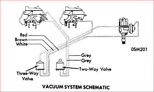 Znalezione obrazy dla zapytania vacuum diagram mercedes w124 230e ...