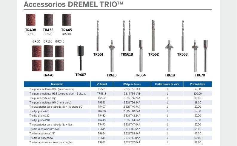 Accesorios dremel trio multiherramientas y accesorios for Dremel 3000 accesorios