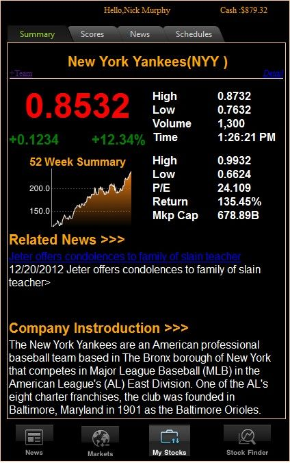 Screen Shot For Nyy Mobile Trading App From Tradely Condolences Nick Murphy High Low